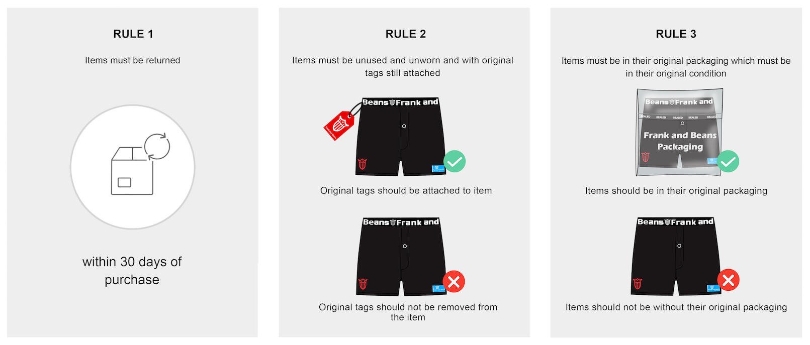 Frank and Beans Underwear Australia 3 rules of return for parcels